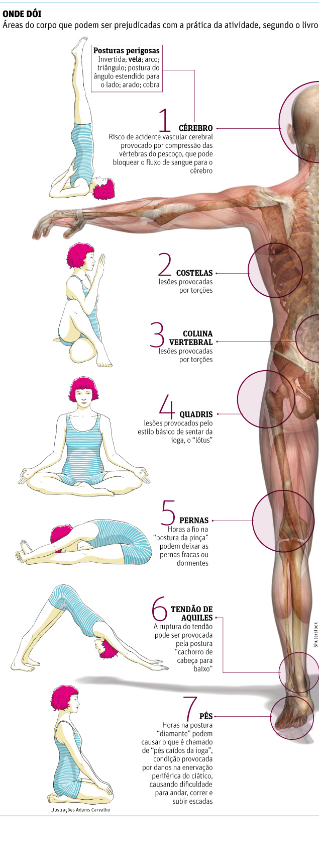 dor yoga